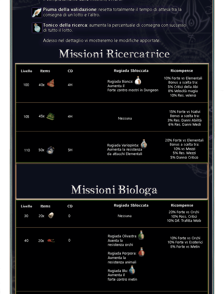 Universal Elements